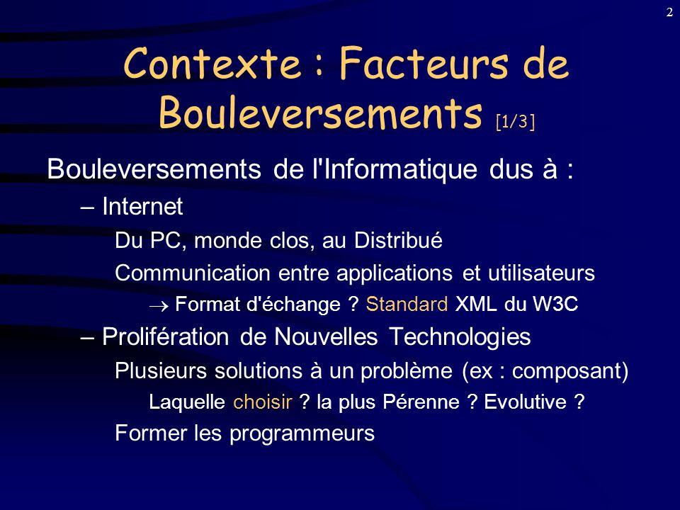 Contexte : Facteurs de Bouleversements [1/3]